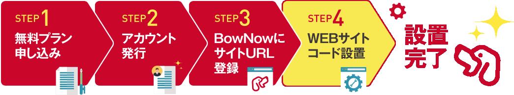 「BowNow(バウナウ)」を始める4ステップ