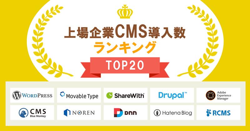 今、一番使われているCMSトップ20位を発表。国産CMSでは1位:Movable Type、2位:ShareWith、同率3位:Blue Monkey、NORENという結果に!