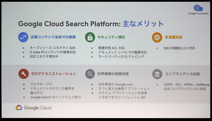 Google Cloud Search Platform:主なメリット