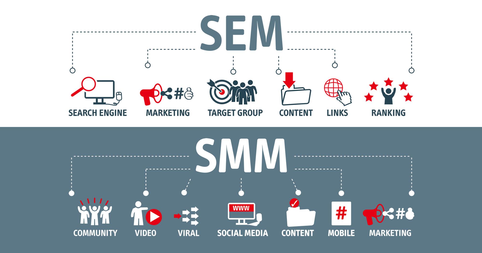 SEM/SMMとは?SEMとSMMの違いをマーケティング初心者向けに解説!