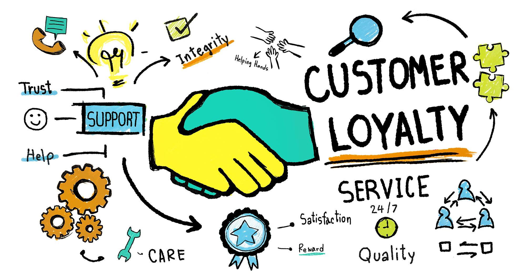 顧客ロイヤリティとは?重要性や向上させるためののヒントをご紹介!