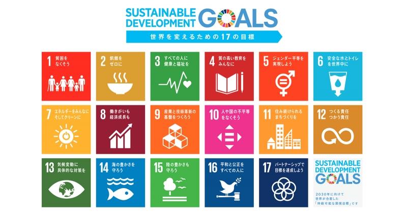 SDGs(持続可能な開発目標)とは?課題・企業の取り組み事例・本などをまとめました!~企業ブランディング活動に明確な指標を~