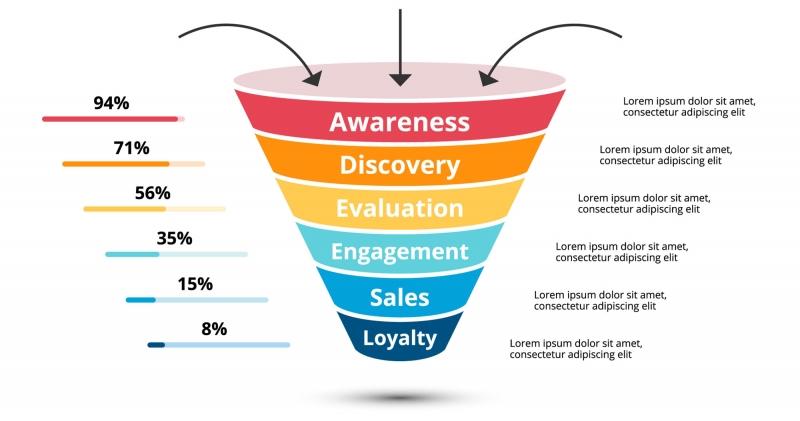 SFAの活動履歴から分析するマーケティングと営業の改善ポイント