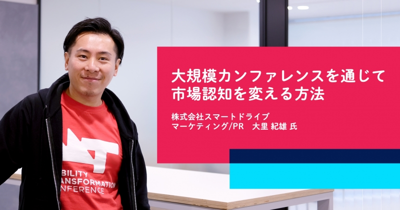 MAツールの導入後9ヶ月で、Webサイトからの売り上げが0円→350万円に!