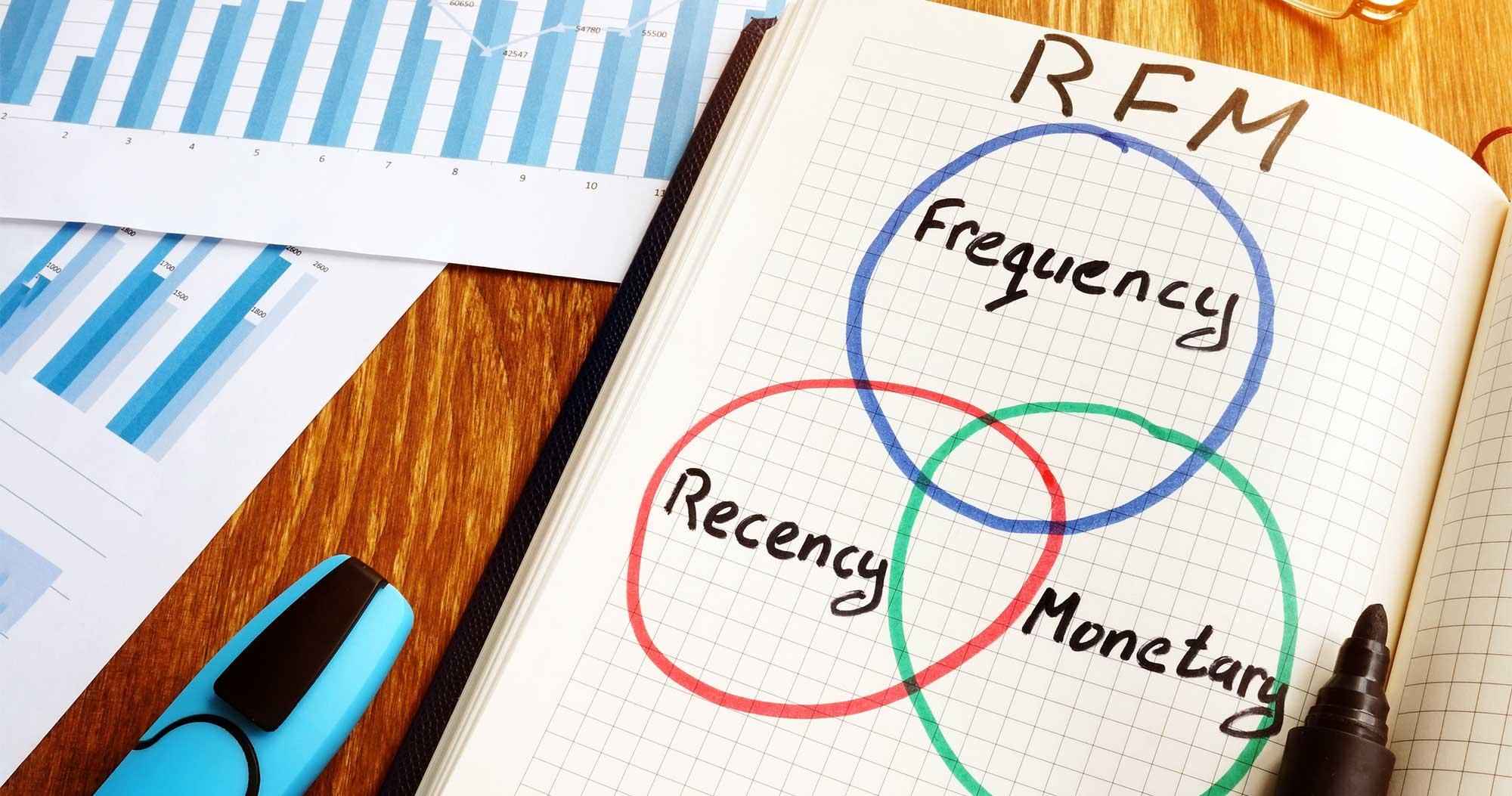 RFM分析とは?実施のメリットから注意点までを解説